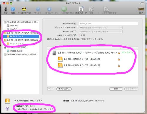 iMacでRAID